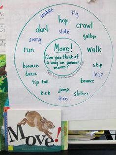 Joyful Learning In KC: Thinking Maps Thursday!