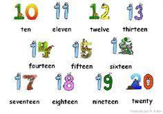 Números del 10 al 20. Nombres de los números en inglés.