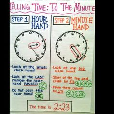 Teaching Time-anchor chart connecting telling time to the quarter and half hour with fractions of a circle. Teaching Time, Teaching Math, Teaching Ideas, Math Anchor Charts, Math Charts, Math Measurement, Second Grade Math, Grade 2, Homeschool Math
