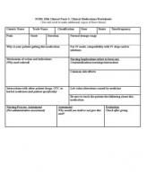 erythromycin Nursing Considerations & Management - RNpedia