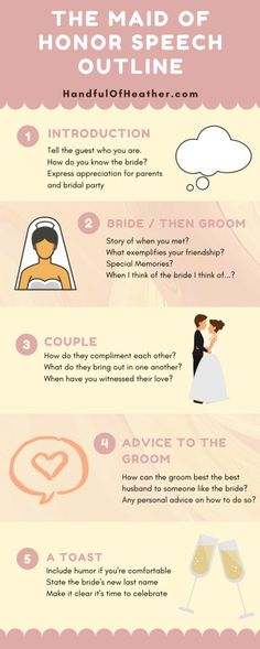 Whether your goal is to make the bride & groom laugh or cry, you can still follow along with these 10 steps to writing your best Maid of Honor speech ever! Matron Of Honor Speech, Maid Of Honor Responsibilities, Matron Of Honour, Bridesmaid Speeches, Bridesmaid Duties, Bridesmaids, Wedding Prep, Wedding Tips, Wedding Planning