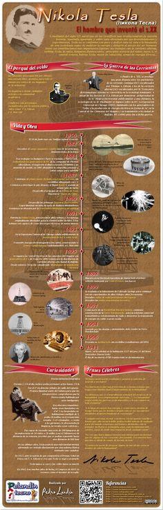 Infografía con Gimp