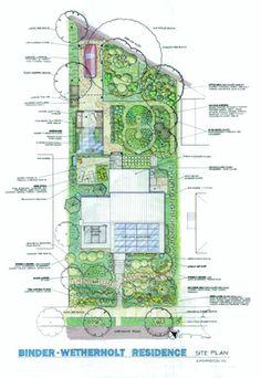 Home-Scale Permaculture Design Course | Heathcote Community
