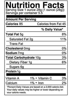 Try our recipe nutrition calculator pinterest serving size paleo brittle coconut curry forumfinder Image collections