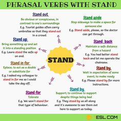 Common Phrasal Verbs in English and Their Meanings - 7 E S L list Common Phrasal Verbs List from A-Z Advanced English Vocabulary, Teaching English Grammar, English Writing Skills, English Vocabulary Words, English Language Learning, English Lessons, English Resources, English Prepositions, English Verbs
