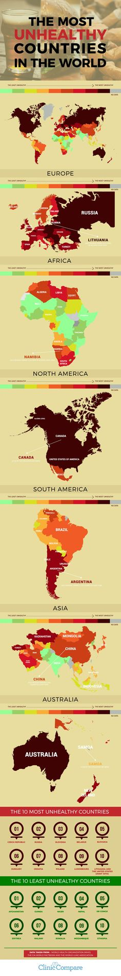 The Most Unhealthy Countries in the World - Clinic Compare
