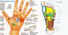 Refleksoterapia stóp i dłoni – sprawdź co potrafi