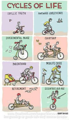 Cycle of Life #Cyclists #Cycle