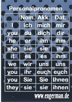 German Personal pronouns (in Nomimnativ = used as subject, and Akkusativ and Dativ = used as objects - German Language Study German, German English, Learn English, Chinese English, German Language Learning, Language Study, Spanish Language, French Language, Dual Language
