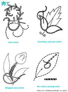 108种英国传统刺绣针法教程 刺绣基本针法大全╭★肉丁网