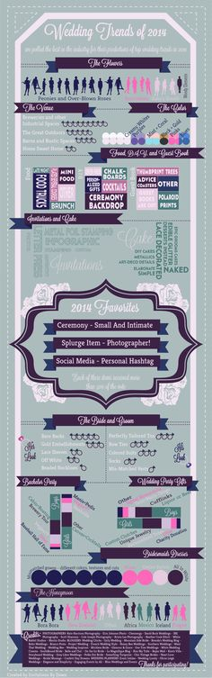 2014 Wedding Trends - Advice and Ideas | Invitations By Dawn