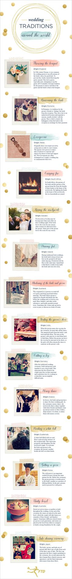 There are countless fun and quirky wedding traditions from around the world, so we created this fun infographic