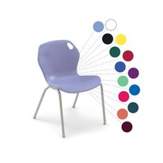 From a classroom furniture vendor, so naturally the focus is on furniture, but the notes about color are interesting...