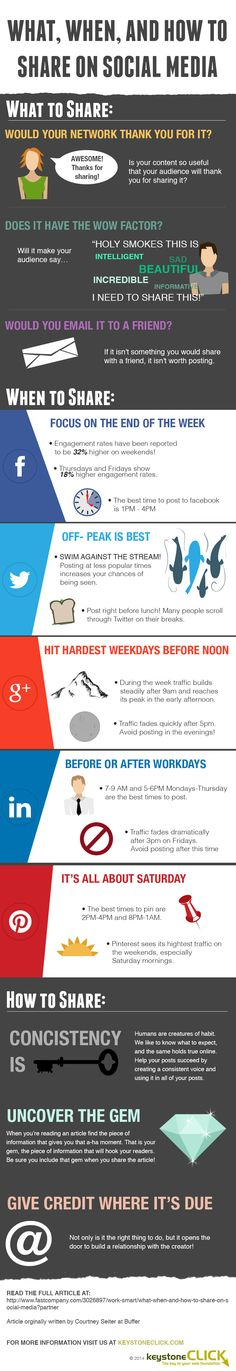 SOCIAL MEDIA -         The Science of What, When, and How to Post on #SocialMedia - #infographic.