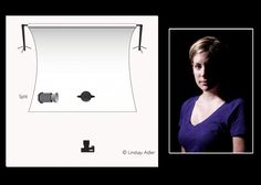 Intro to Lighting Diagrams: Split Lighting: By Lindsay Adler