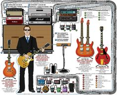 A detailed gear diagram of Joe Bonamassa's stage setup that traces the signal flow of the equipment in his 2010 guitar rig.