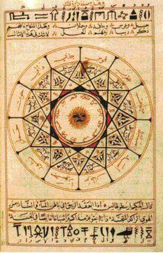 Arabian Alchemy Manuscript
