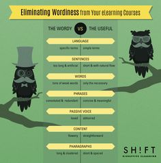 7 techniques for reducing wordiness in your elearning courses