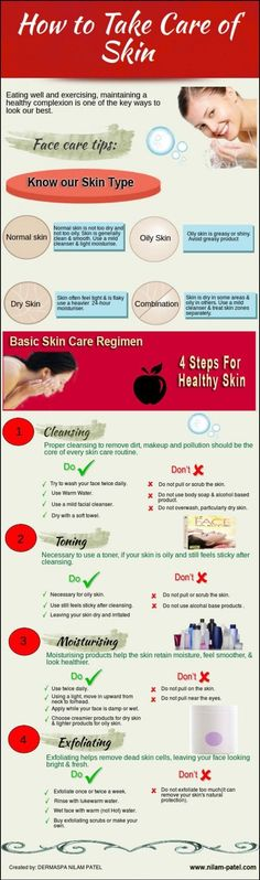 The Skinny on Skincare in a Pile of Great Infographics ...