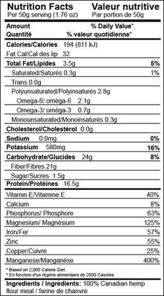 nutritional_facts_flour