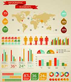 Infographic Design Tips from a Pro   The Shutterstock Blog http://www.shutterstock.com/blog/2013/01/design_tips_infographic_pro/# awesome article! via @Shutterstock