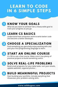 This is the best way to learn to code from scratch step by step. Achieve results quickly and easily starting now and start a career in tech! Learn Programming, Computer Programming, Programming Languages, C Programming Tutorials, Learn Html, Learn To Code, Learn Coding, Learn Computer Science, Computer Coding