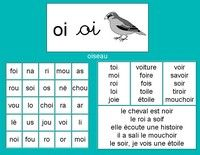 Cards with French sounds to use on smartboard.