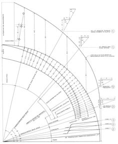 scale-progettazione-b