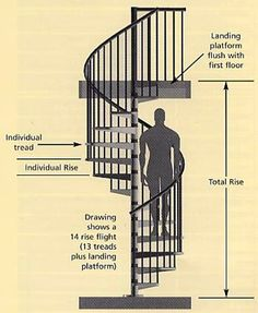 back staircase design - Google Search