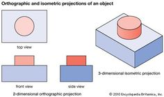 Isometric Drawing Examples, Isometric Sketch, Orthographic Projection, Drawing Practice, Technical Drawing, Drawing Techniques, Three Dimensional, Definitions, Geometry