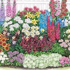 Pre-Planned Perennial Garden Layout | patio lawn garden best sellers savings deals grills outdoor cooking ...