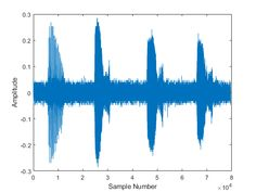 Basic Spectral Analysis - MATLAB & Simulink Powers Of 2, New Zealand English, Pacific Blue, Best Sites