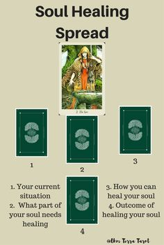 Soul Healing Tarot Card Spread with Wildwood tarot Deck | Oracle Cards | Divination Layout