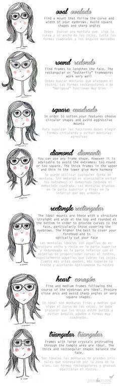 Tu óptica ideal según tu rostro