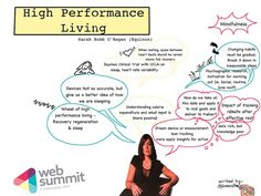 Sketchnotes on High Performance Living with Sara Robb O'Hagan #WebSummit