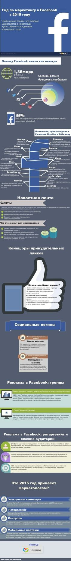 Каким будет маркетинг в Facebook в 2015 году? http://www.likeni.ru/events/Kakim-budet-marketing-v-Facebook-v-2015-godu/