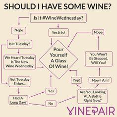 Is it #WineWednesday yet?