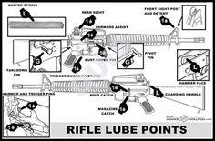 AR15 LUBE POINTS - AR15.COM