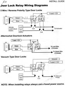 power lock wiring diagram power lock wiring diagram chevy wiring diagram for 1998 chevy silverado - google search ... #6