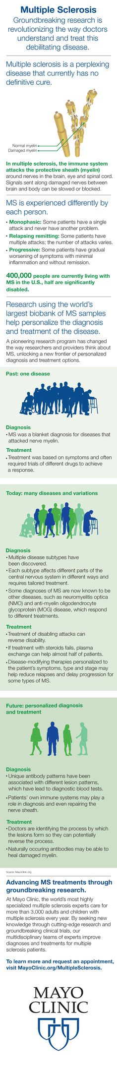 Groundbreaking research is revolutionizing the way doctors understand and treat multiple sclerosis.