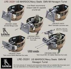 US MARSOC/Navy Seals GMV-M Six Grain Turret Set includes turret only, not a shield and weapons. Recommend to use with all range Live Resin weapons - Cal Machine Gun sets, Minigun sets, Gre Military Tactics, Military Weapons, Weapons Guns, Guns And Ammo, Army Vehicles, Armored Vehicles, Gun Turret, Military Modelling, Military Pictures