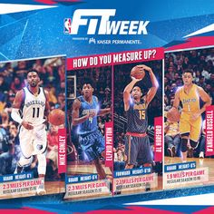 How Do You Measure Up?  See how far an NBA player runs per game! #NBAFIT  1/21/2016