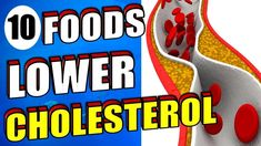 10 FOODS TO LOWER LDL CHOLESTEROL FAST So lets get straight into it ………… 1. Fenugreek Seeds: Also known as methi seeds, fenugreek has the ability to lower the cholesterol and triglyceride level in the body. You can consume a tablespoon of soaked fenugreek seeds every day to see results quickly. Also, fenugreek seeds are found to be effective against blood sugar level in people with diabetes.