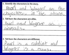 Spot dyslexia in a writing sample. Webinar.