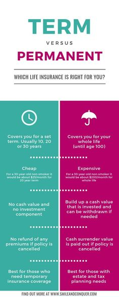 personal finance tips Life Insurance Quotes, Term Life Insurance, Benefits Of Life Insurance, Family Life Insurance, Life Insurance Agent, Permanent Life Insurance, Universal Life Insurance, Las Vegas, Insurance Marketing