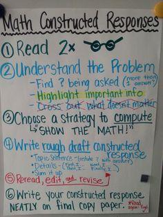 Writing Constructed Responses...anchor charts!