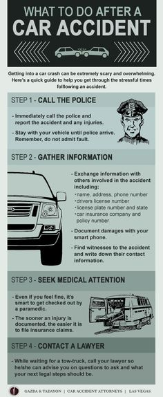 A handy #infographic of what to do after you've been involved in a #CarAccident. #lawinfographic