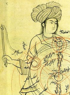 Medieval manuscript by Qutb al-Din al-Shirazi depicting an epicyclic planetary model.