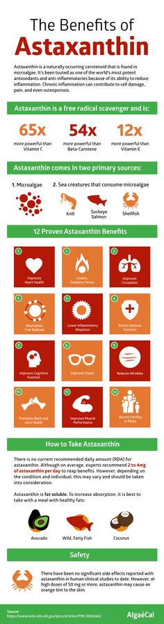 The Top 12 Astaxanthin Benefits Back by Science