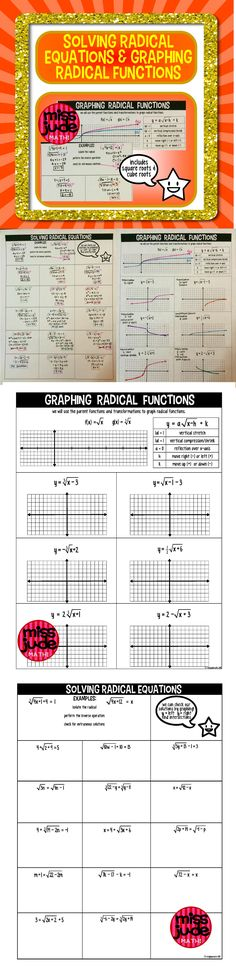 graphing radical functions (square root and cube root functions using transformations) and solving radical equations  from the miss jude math! TPT shop This resource is free, but all purchases fund scholarships for youth in need!